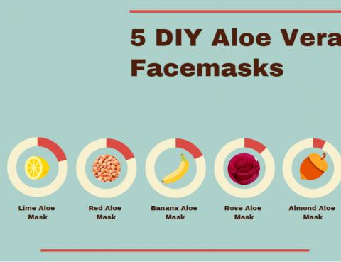 DIY Aloe Vera Facemasks
